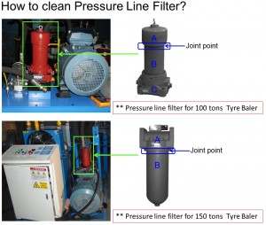 How to clean Pressure Line Filter