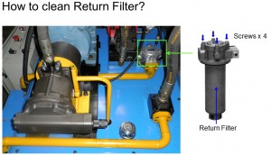 How to clean Return Filter