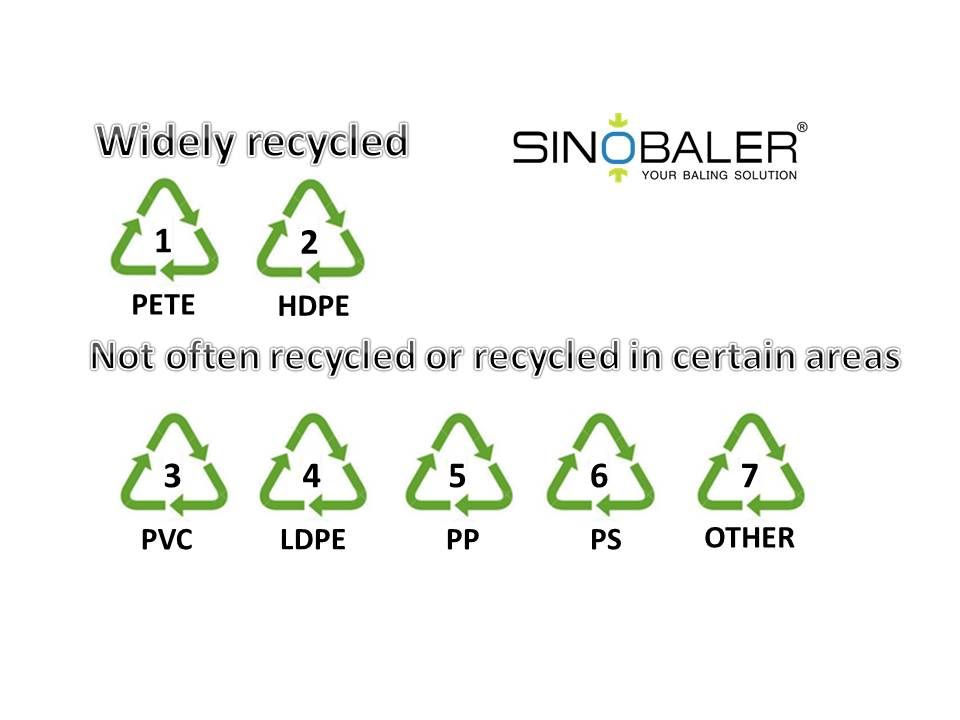 Types of Plastic in Recycling